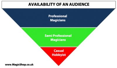 available-audience