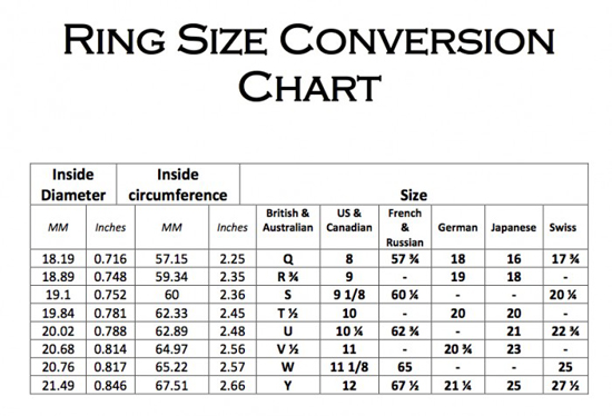 magicians PK Ring Size Chart